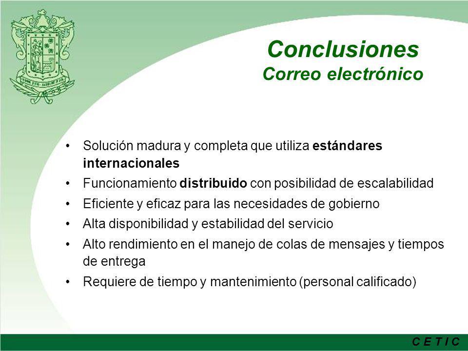 Conclusiones Correo electrónico