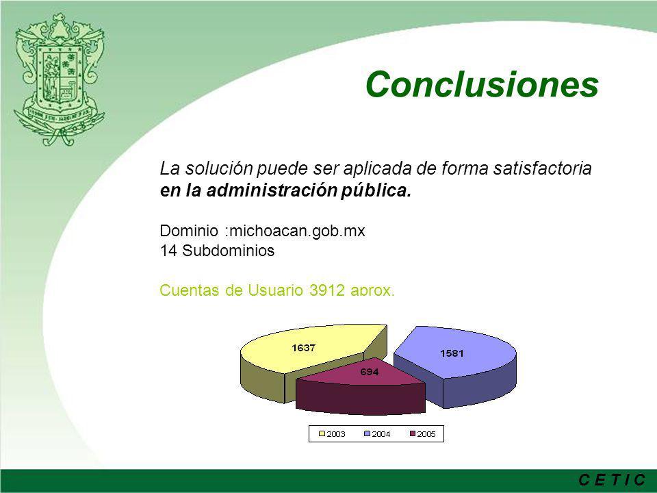 Conclusiones La solución puede ser aplicada de forma satisfactoria en la administración pública. Dominio :michoacan.gob.mx.