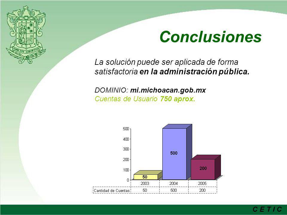 Conclusiones La solución puede ser aplicada de forma satisfactoria en la administración pública. DOMINIO: mi.michoacan.gob.mx.