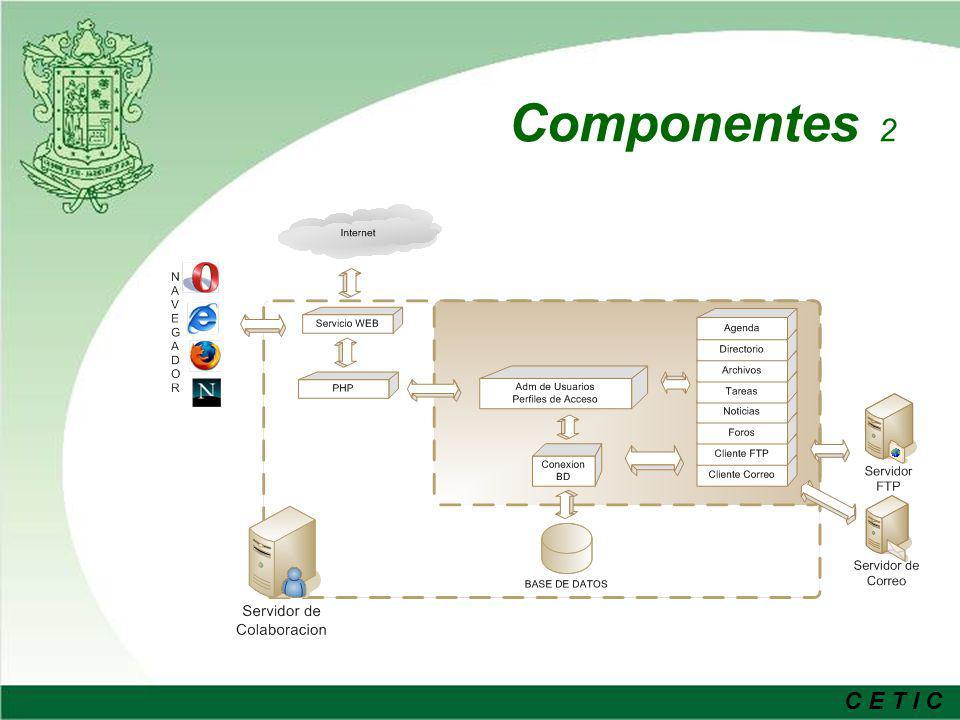 Componentes 2
