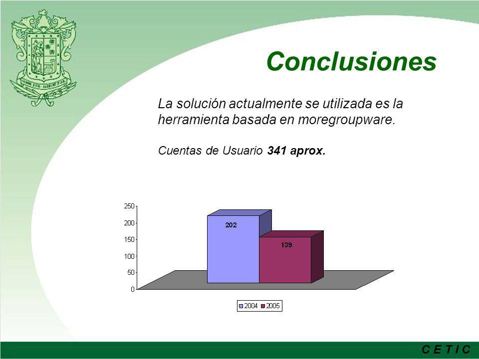 Conclusiones La solución actualmente se utilizada es la herramienta basada en moregroupware.
