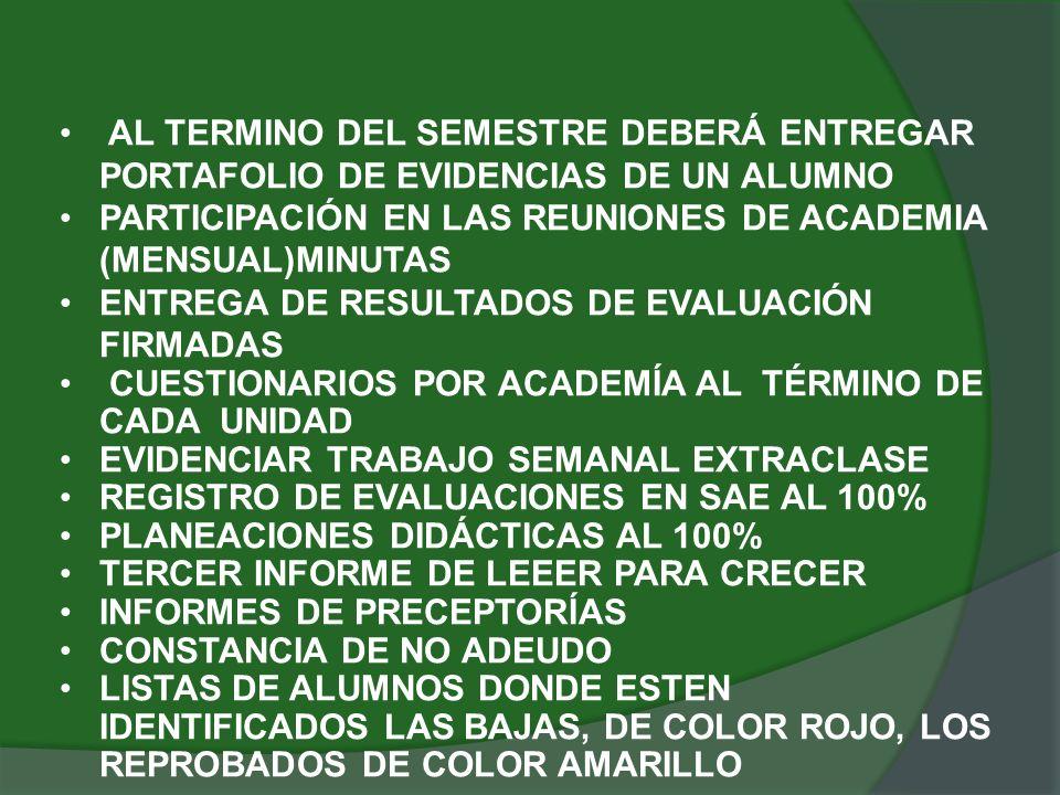 PARTICIPACIÓN EN LAS REUNIONES DE ACADEMIA (MENSUAL)MINUTAS