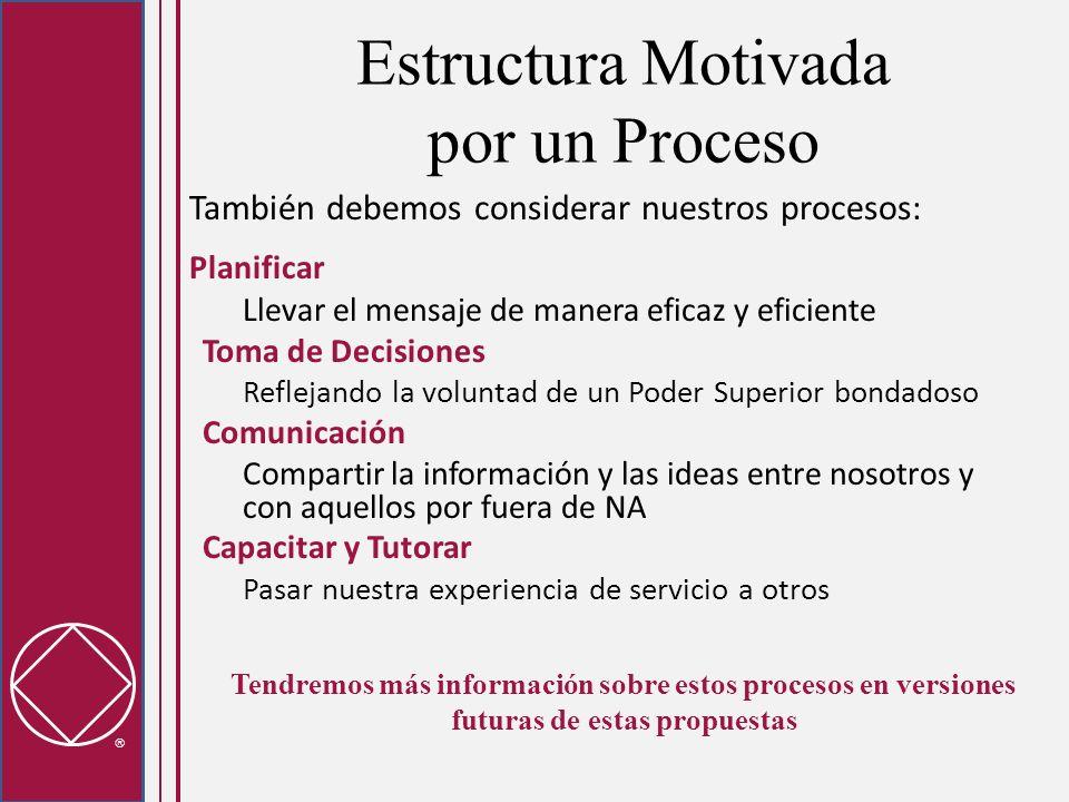 Estructura Motivada por un Proceso