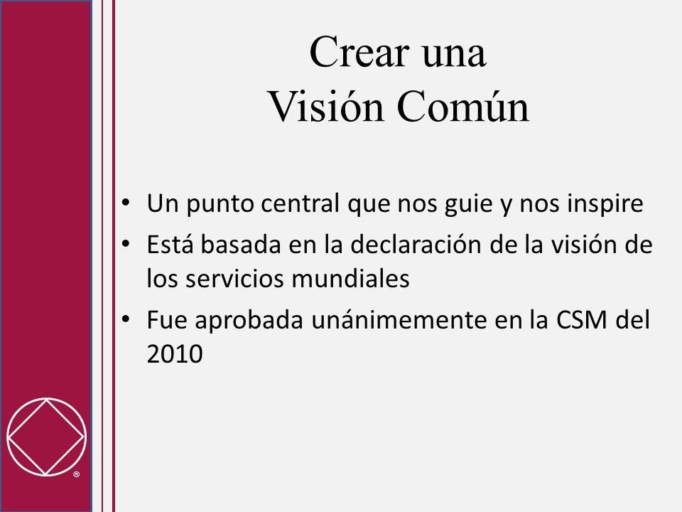 Crear una Visión Común Un punto central que nos guie y nos inspire