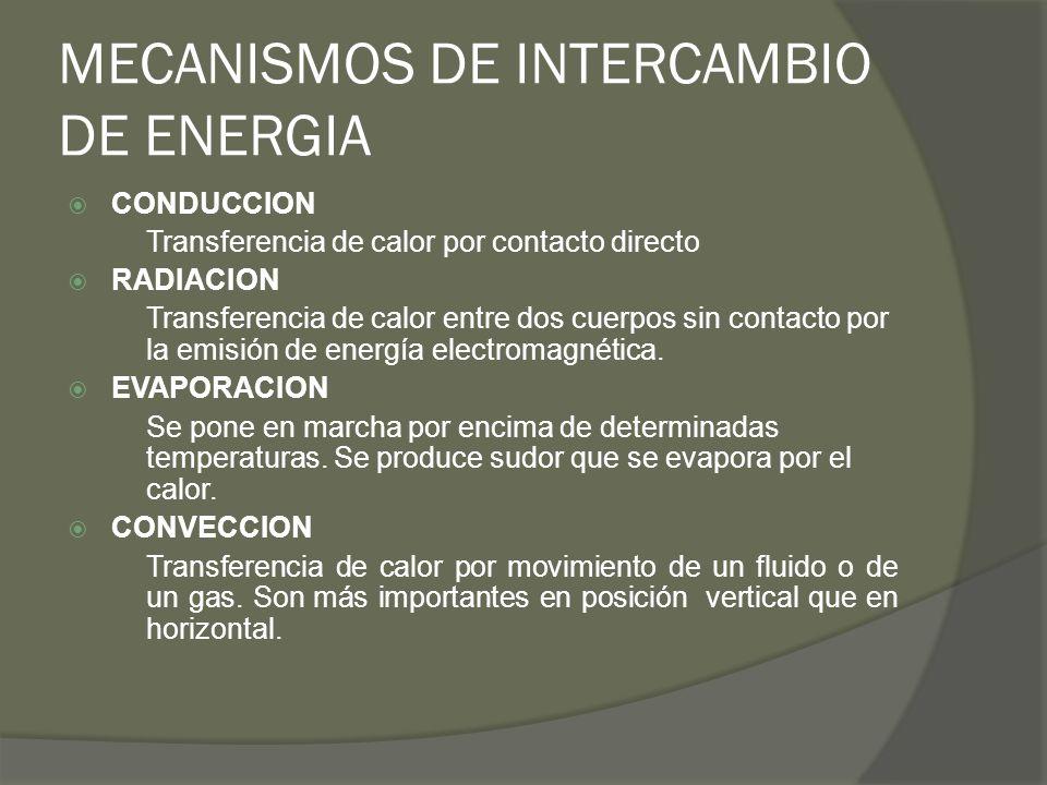 MECANISMOS DE INTERCAMBIO DE ENERGIA