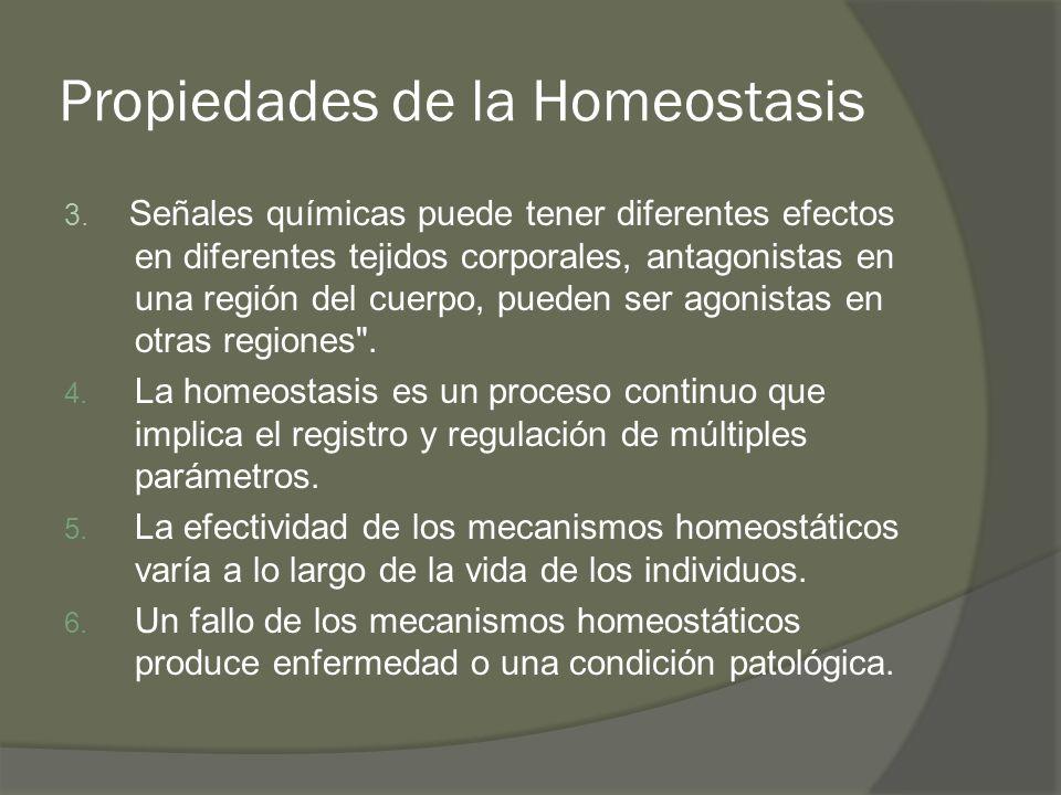Propiedades de la Homeostasis