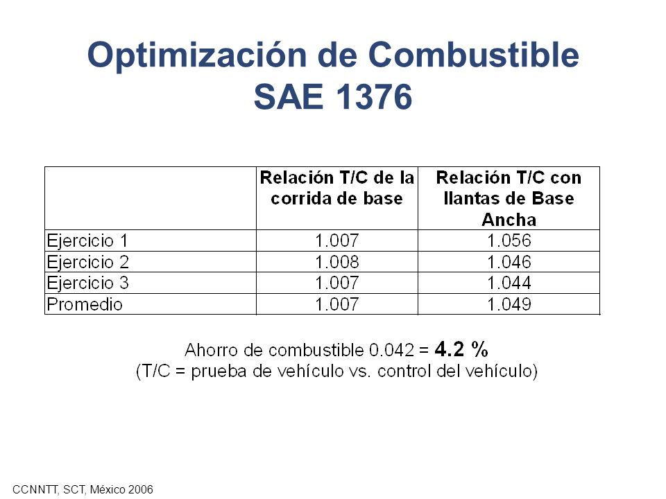 Optimización de Combustible SAE 1376