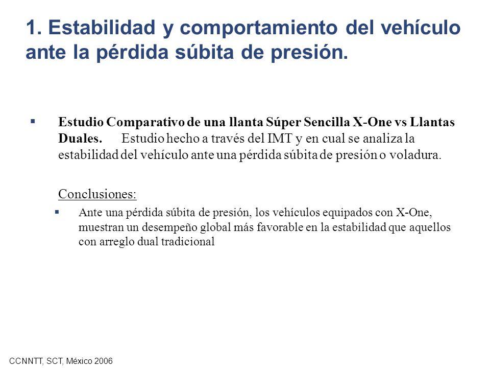 1. Estabilidad y comportamiento del vehículo ante la pérdida súbita de presión.