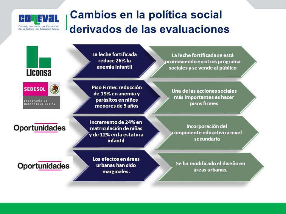 Cambios en la política social derivados de las evaluaciones