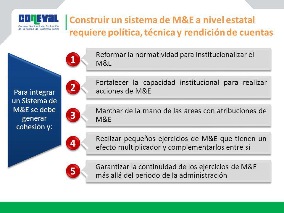 Para integrar un Sistema de M&E se debe generar cohesión y: