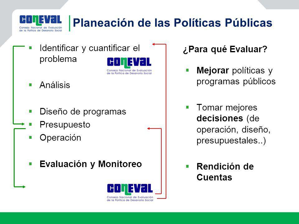 Planeación de las Políticas Públicas