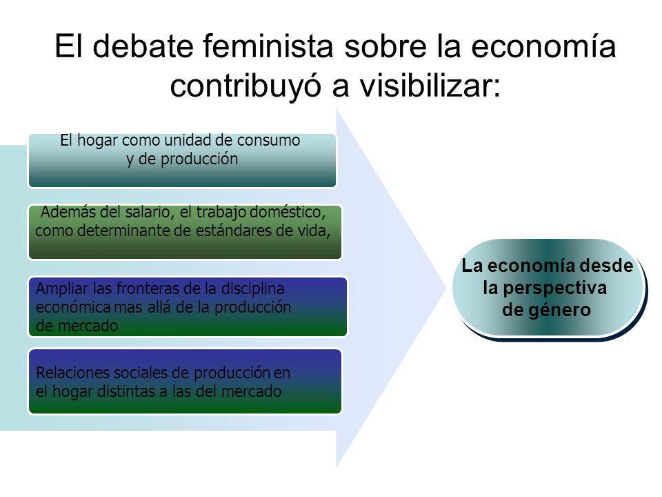 El debate feminista sobre la economía contribuyó a visibilizar: