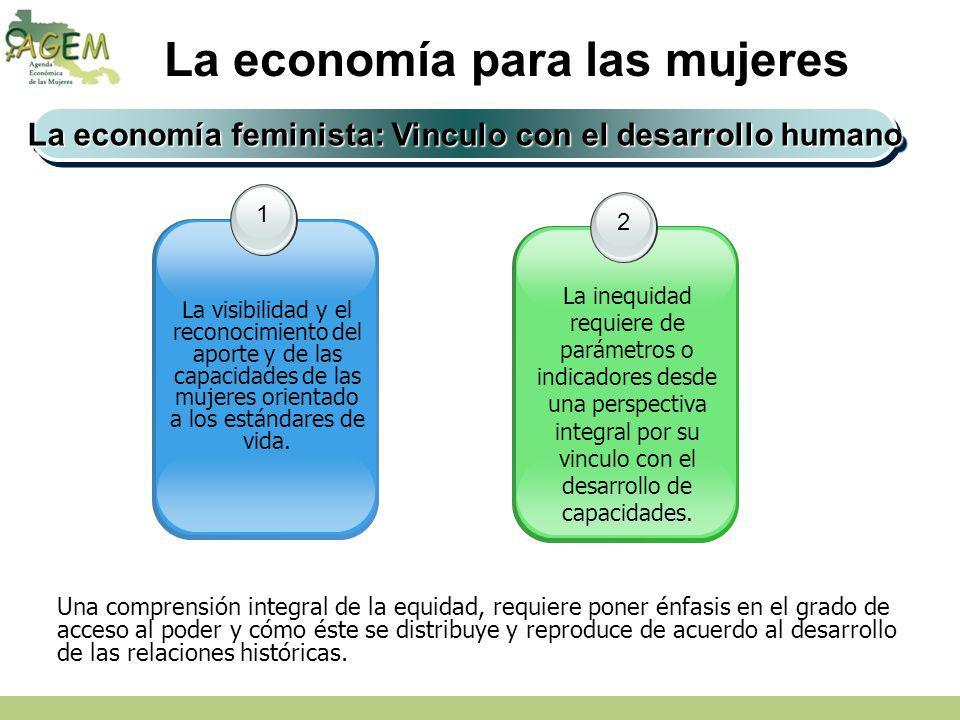 La economía para las mujeres