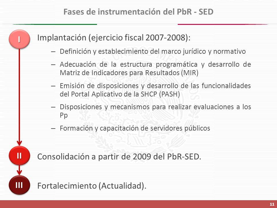 Fases de instrumentación del PbR - SED