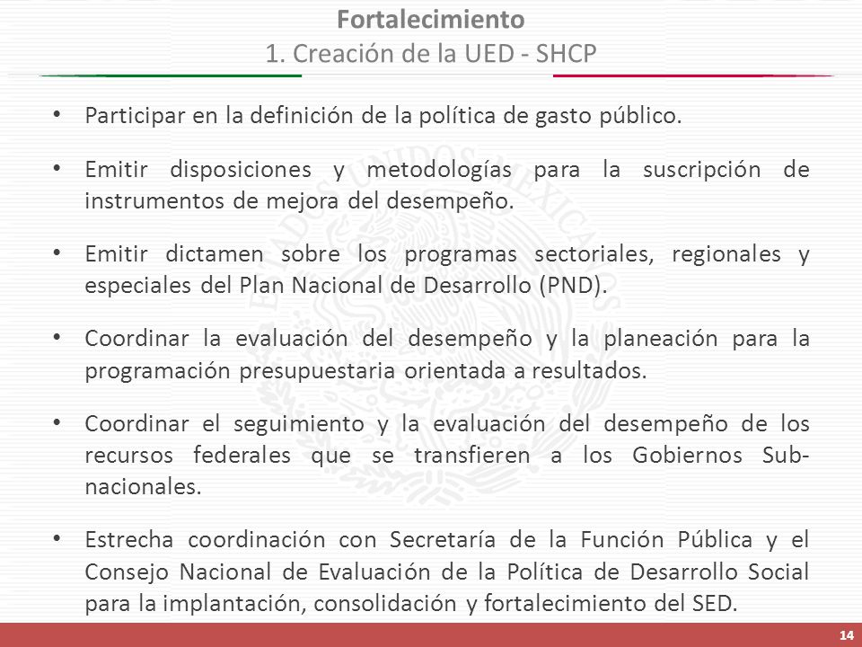 Fortalecimiento 1. Creación de la UED - SHCP