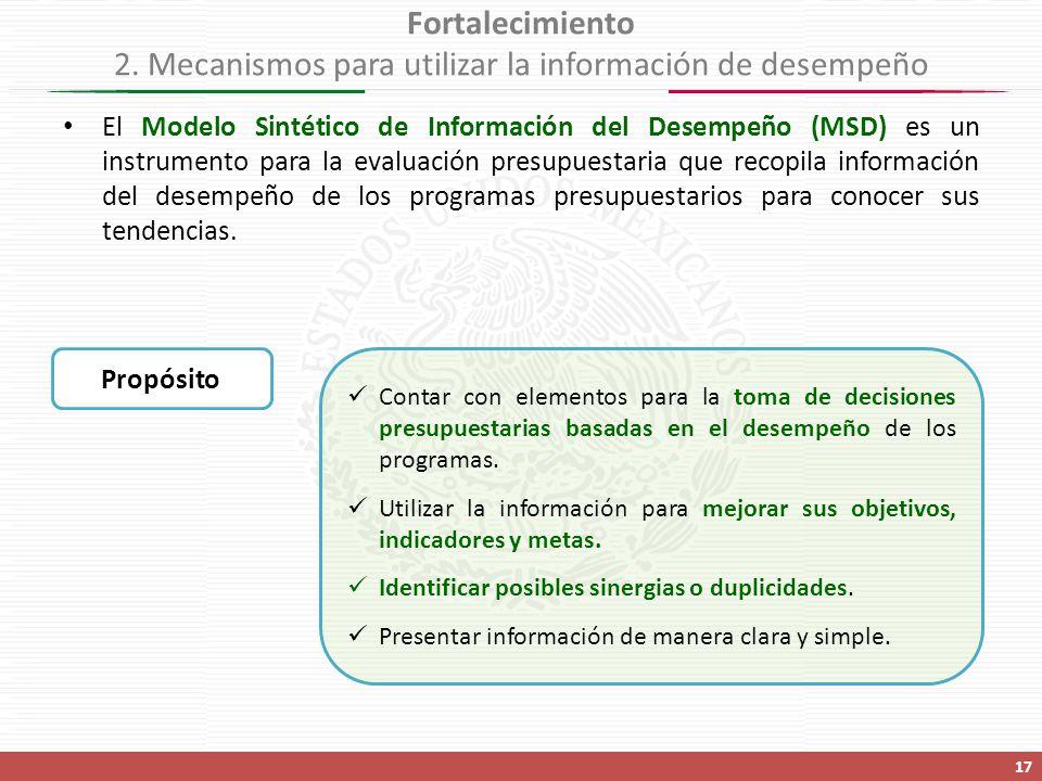 Fortalecimiento 2. Mecanismos para utilizar la información de desempeño