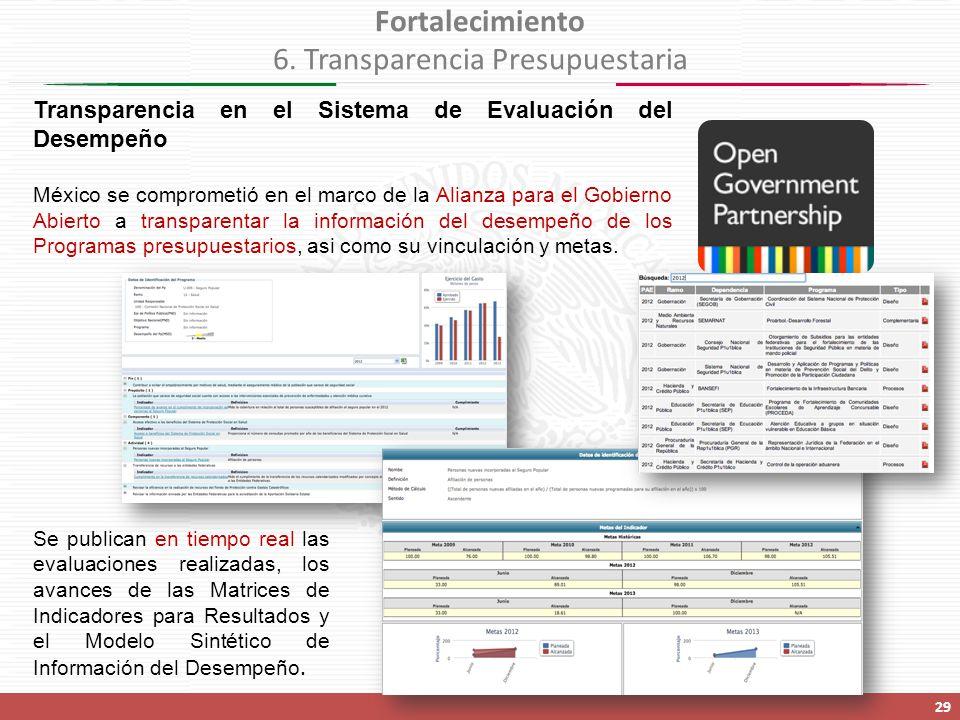 Fortalecimiento 6. Transparencia Presupuestaria