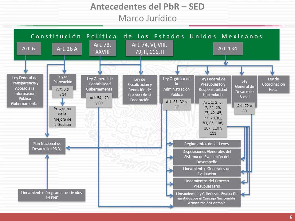 Antecedentes del PbR – SED Marco Jurídico