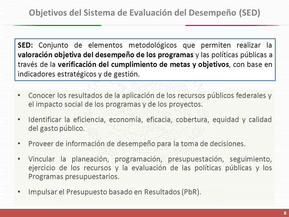 Objetivos del Sistema de Evaluación del Desempeño (SED)