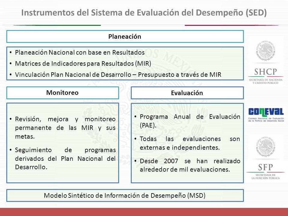 Instrumentos del Sistema de Evaluación del Desempeño (SED)