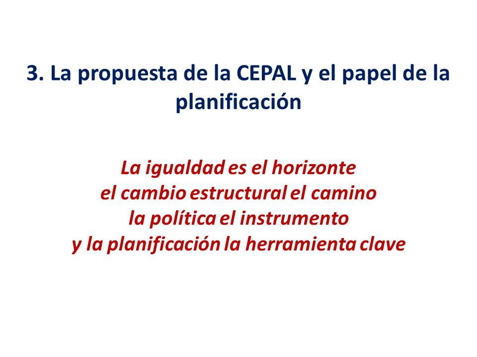 3. La propuesta de la CEPAL y el papel de la planificación