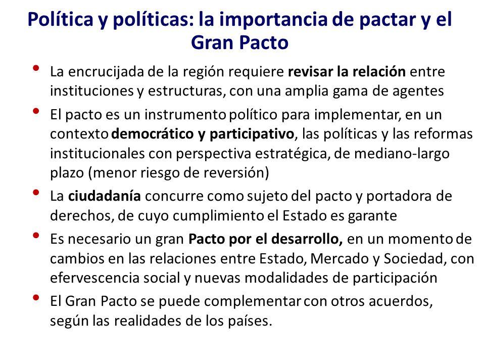 Política y políticas: la importancia de pactar y el Gran Pacto