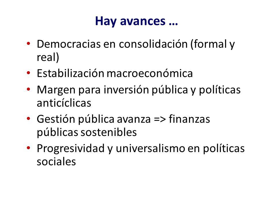 Hay avances … Democracias en consolidación (formal y real)