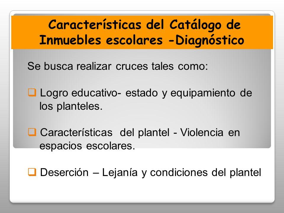 Características del Catálogo de Inmuebles escolares -Diagnóstico