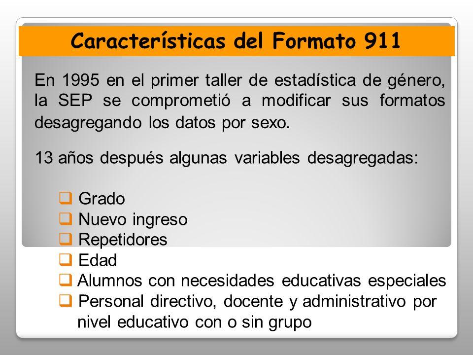Características del Formato 911