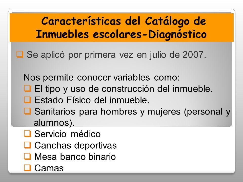 Características del Catálogo de Inmuebles escolares-Diagnóstico