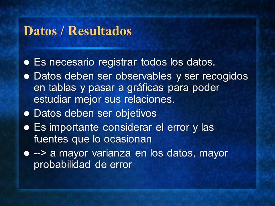 Datos / Resultados Es necesario registrar todos los datos.