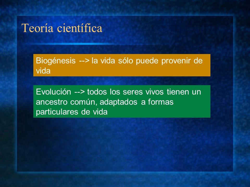 Teoría científica Biogénesis --> la vida sólo puede provenir de vida.