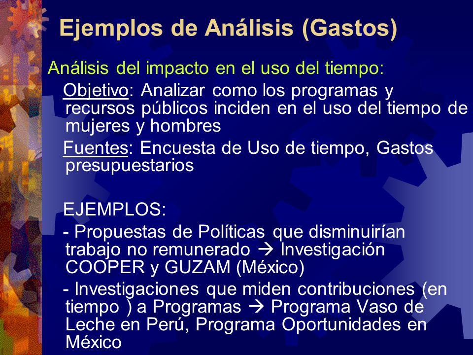 Ejemplos de Análisis (Gastos)
