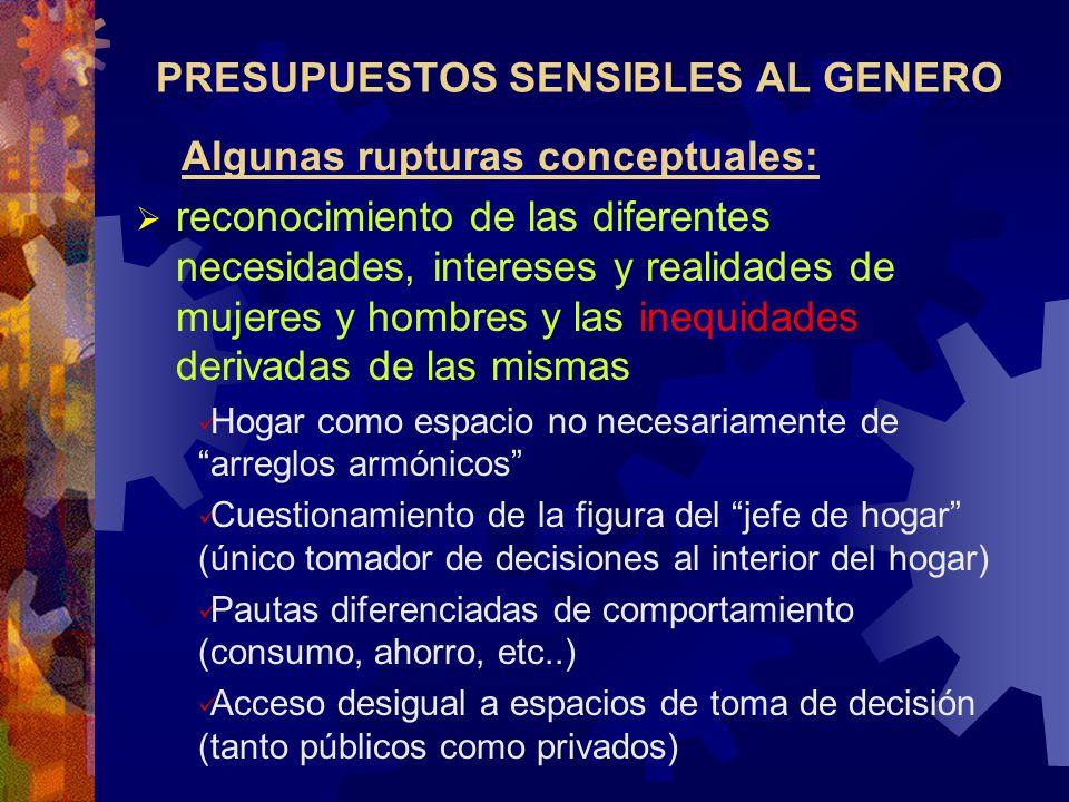 PRESUPUESTOS SENSIBLES AL GENERO