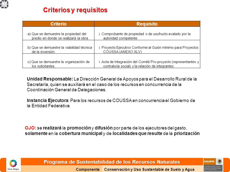 Criterios y requisitos