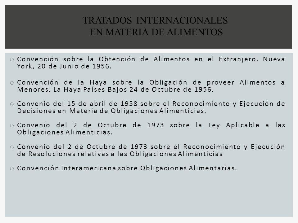 TRATADOS INTERNACIONALES EN MATERIA DE ALIMENTOS