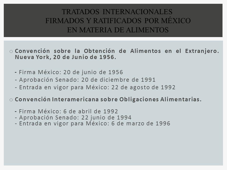 TRATADOS INTERNACIONALES FIRMADOS Y RATIFICADOS POR MÉXICO