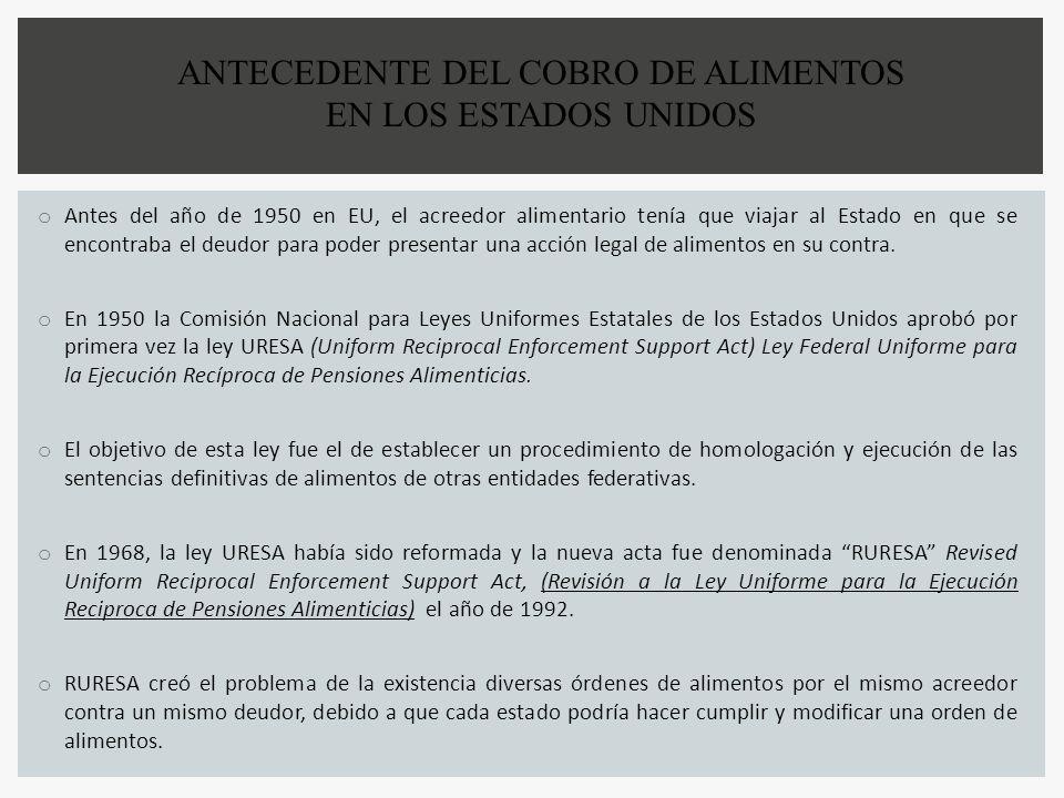 ANTECEDENTE DEL COBRO DE ALIMENTOS