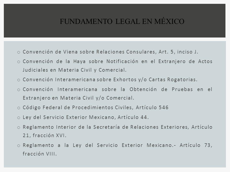 FUNDAMENTO LEGAL EN MÉXICO