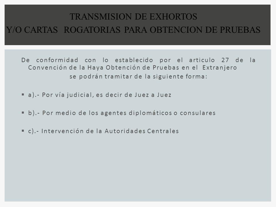 TRANSMISION DE EXHORTOS