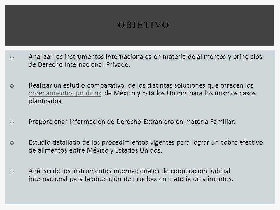 OBJETIVO Analizar los instrumentos internacionales en materia de alimentos y principios de Derecho Internacional Privado.