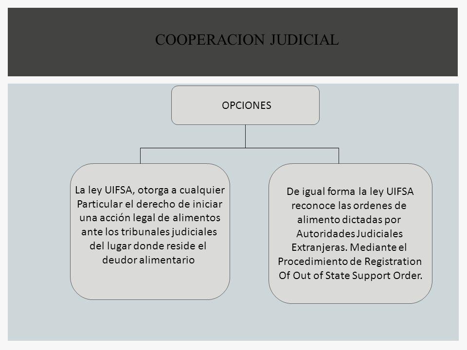 COOPERACION JUDICIAL OPCIONES La ley UIFSA, otorga a cualquier