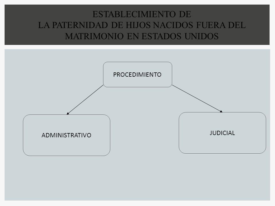 LA PATERNIDAD DE HIJOS NACIDOS FUERA DEL MATRIMONIO EN ESTADOS UNIDOS