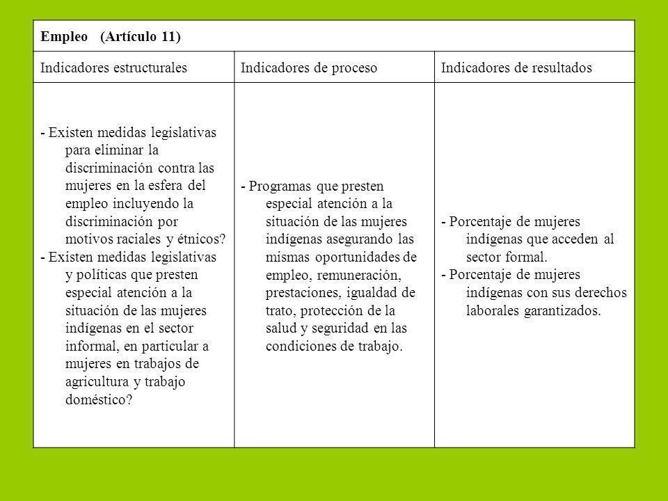 Empleo (Artículo 11) Indicadores estructurales. Indicadores de proceso. Indicadores de resultados.