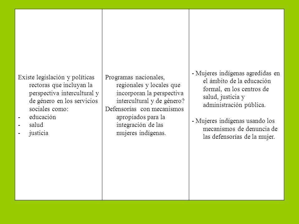 Existe legislación y políticas rectoras que incluyan la perspectiva intercultural y de género en los servicios sociales como: