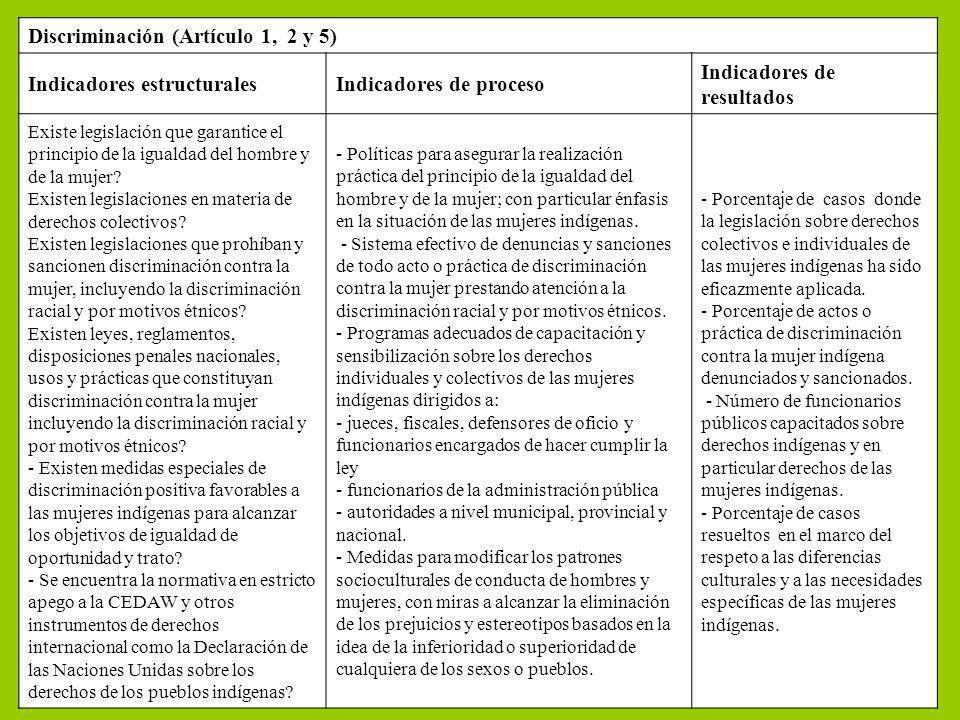 Discriminación (Artículo 1, 2 y 5) Indicadores estructurales