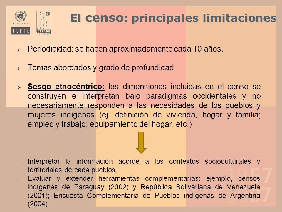 El censo: principales limitaciones