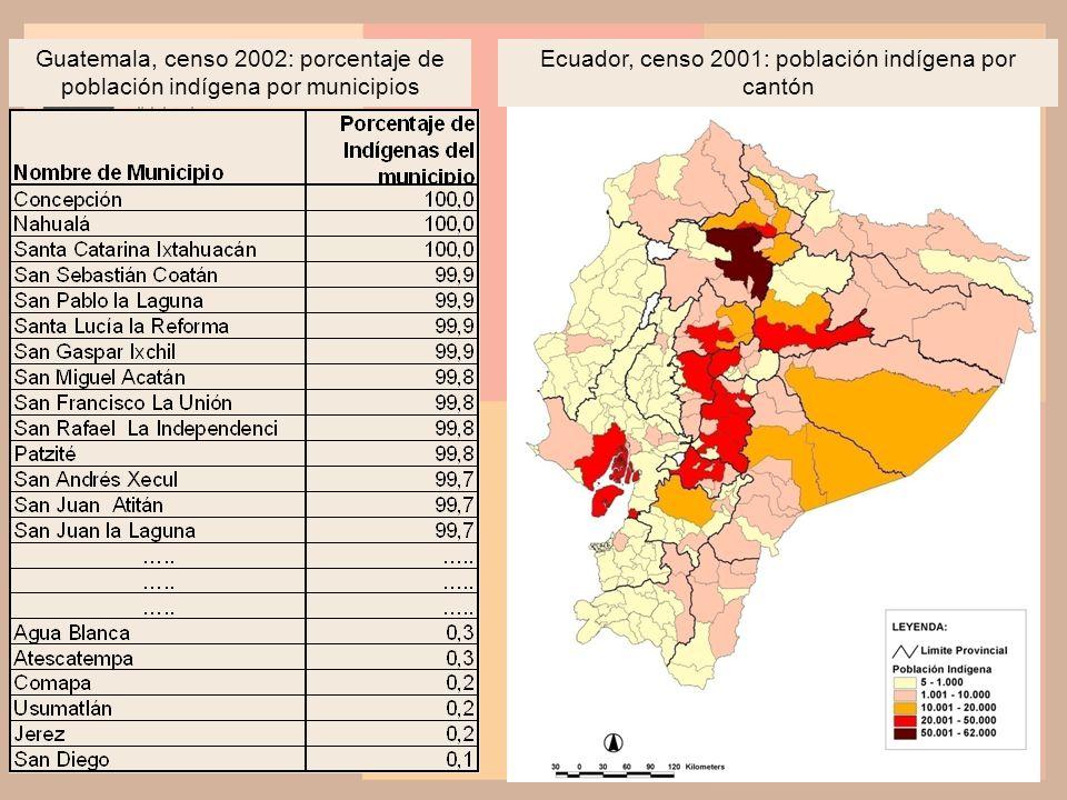 Guatemala, censo 2002: porcentaje de población indígena por municipios