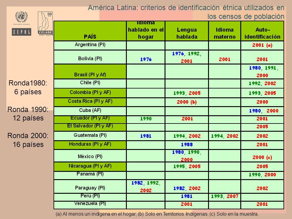 América Latina: criterios de identificación étnica utilizados en los censos de población