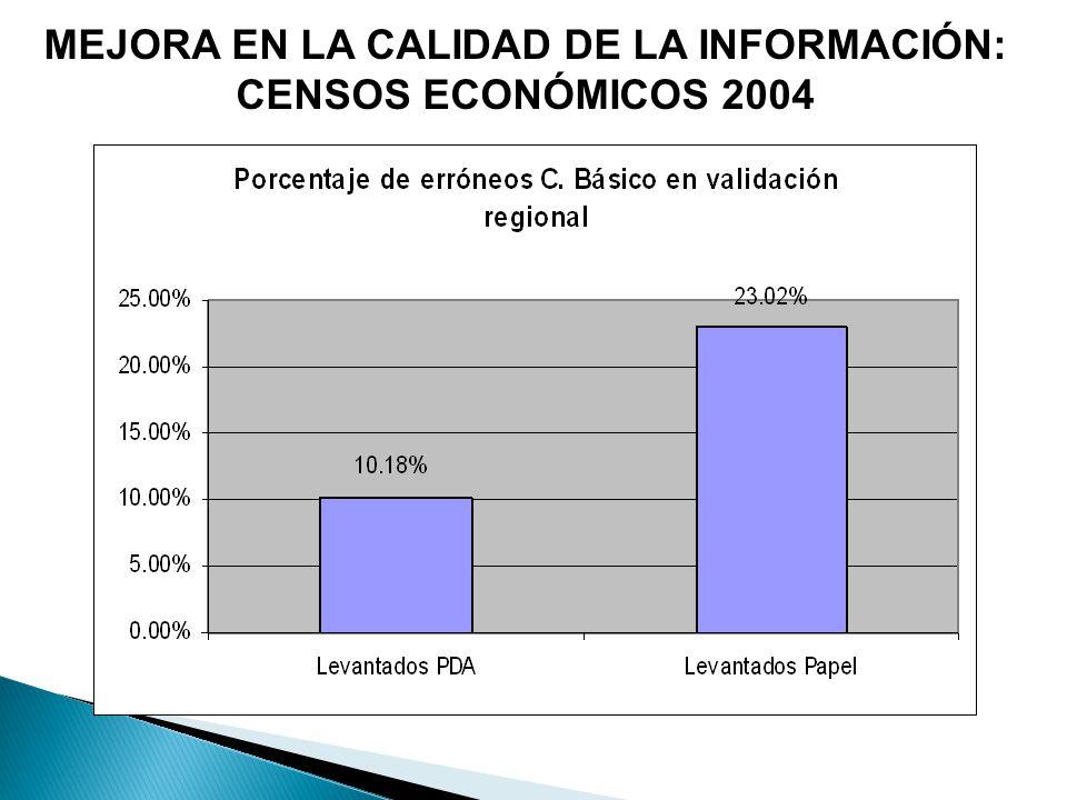 MEJORA EN LA CALIDAD DE LA INFORMACIÓN: CENSOS ECONÓMICOS 2004